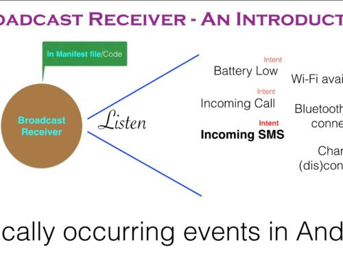 Android Call State BroadCastReceiver Example
